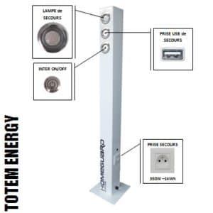Alimentation électrique secours coupure électricité